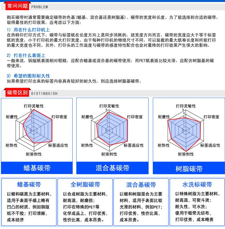 理光碳带B120HS